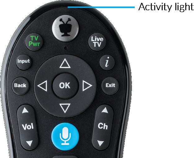 Mediacom TiVo branchement