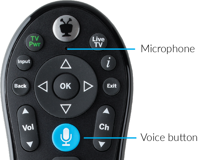 Remote mic button and mic location